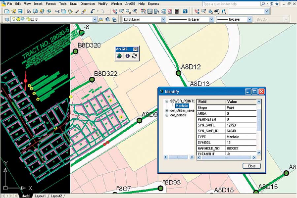 ArcGIS for AutoCAD · Awesome ArcGIS