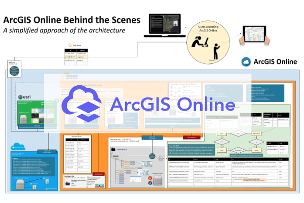 ArcGIS Online (wiki page)